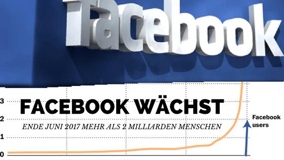 Facebook wächst explosionsartig