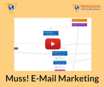 Klick Tipp E Mail Marketing
