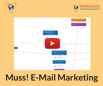 Klick Tipp E Mail Marketing