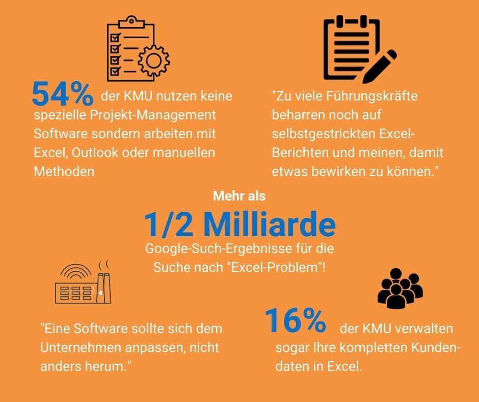 Zahlen Daten und Fakten zur Nutzung von Excel in KMU